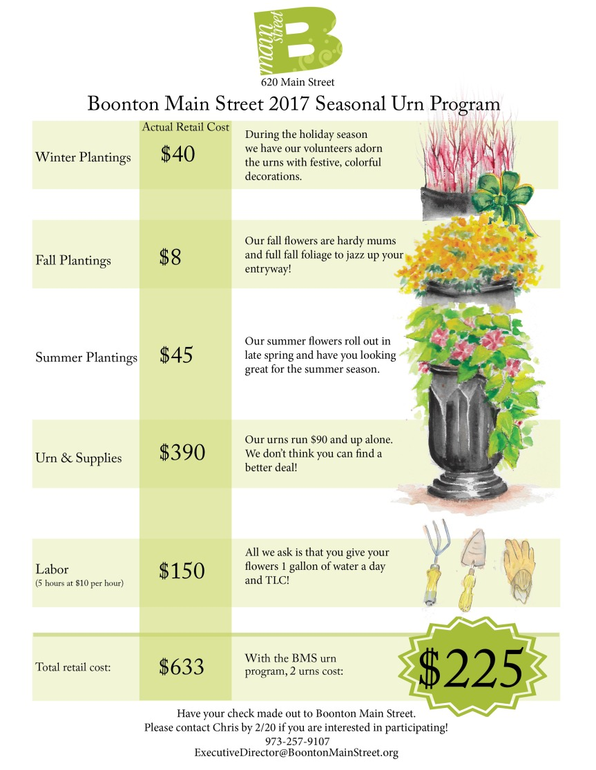 flowerurncosts2017-web